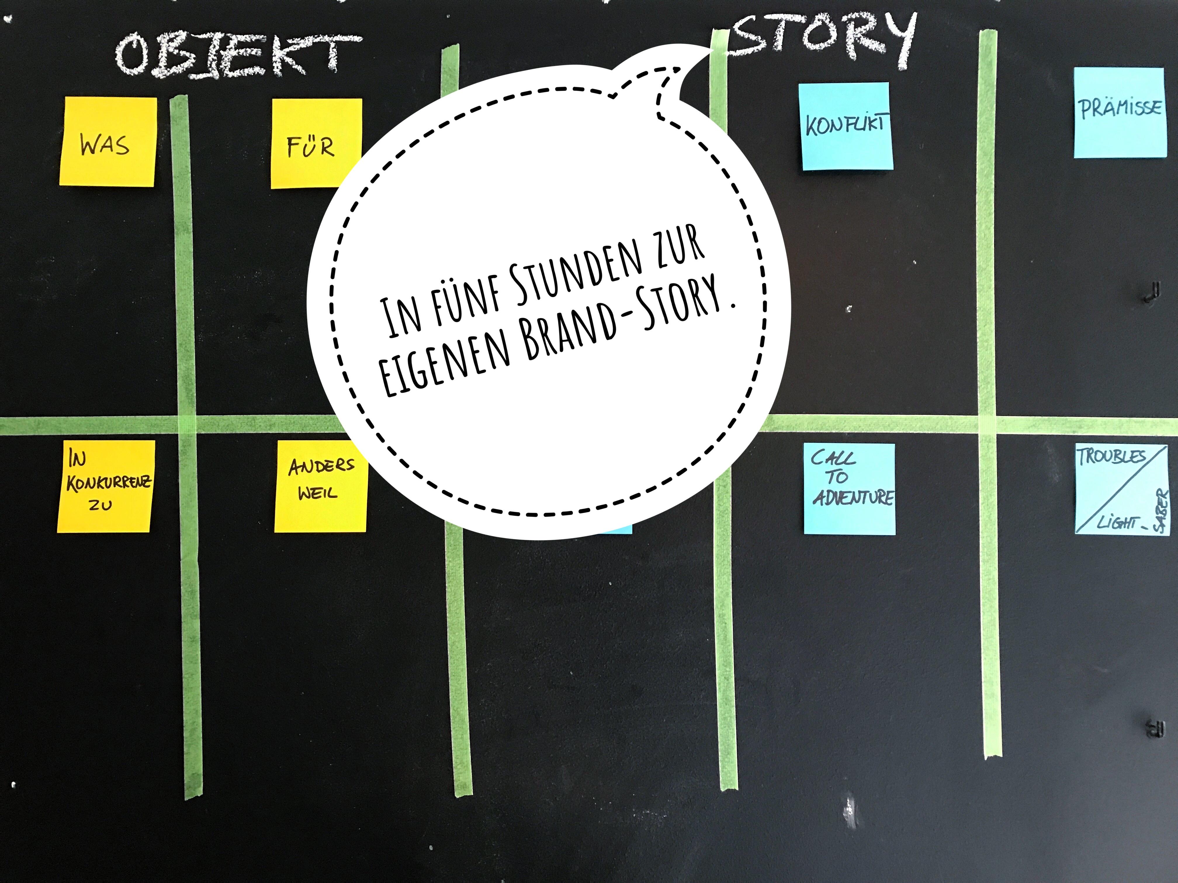 Der Core-Story-Canvas: In fünf Stunden zur eigenen Brand-Story.